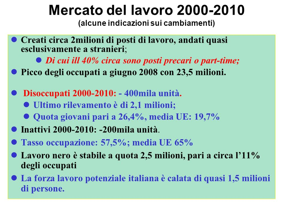 Mercato del lavoro 2000-2010 (alcune indicazioni sui cambiamenti) Creati circa 2milioni di posti di lavoro, andati quasi esclusivamente a stranieri; Di cui ill 40% circa sono posti precari o part-time; Picco degli occupati a giugno 2008 con 23,5 milioni.