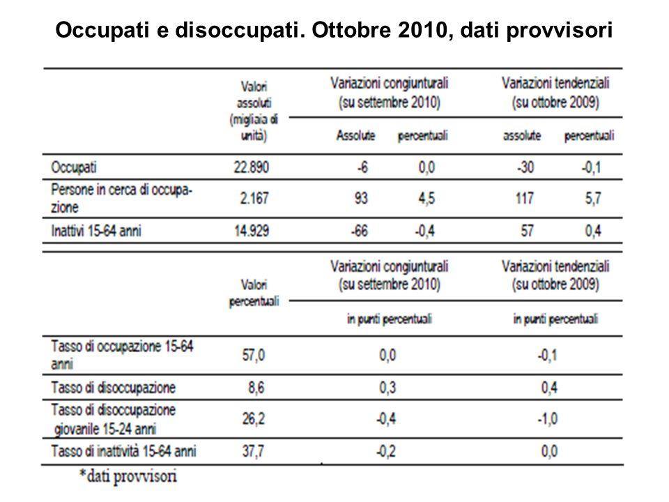 Occupati e disoccupati. Ottobre 2010, dati provvisori