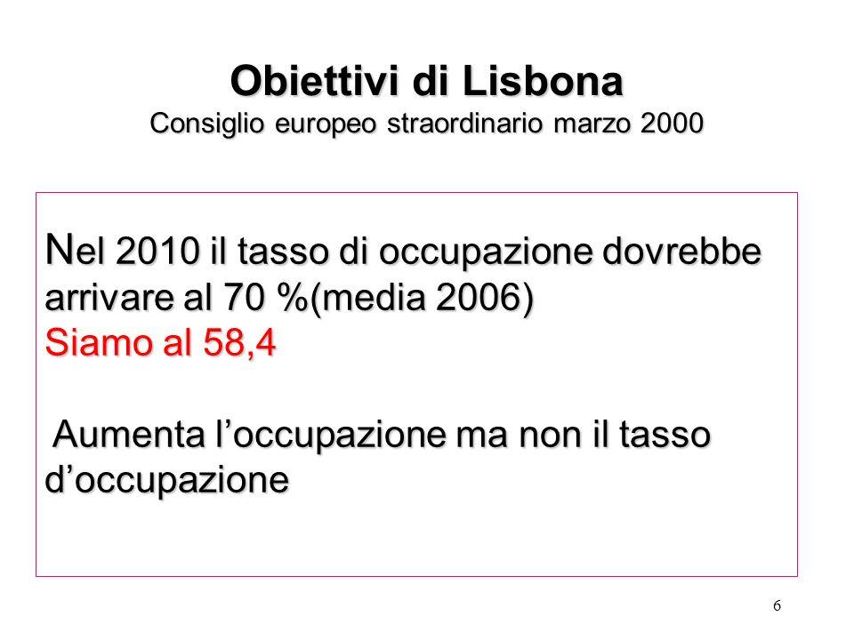 6 N el 2010 il tasso di occupazione dovrebbe arrivare al 70 %(media 2006) Siamo al 58,4 Aumenta loccupazione ma non il tasso doccupazione Obiettivi di Lisbona Consiglio europeo straordinario marzo 2000
