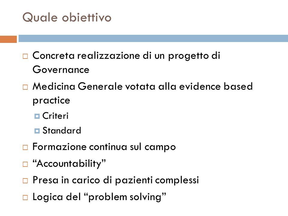Quale obiettivo Concreta realizzazione di un progetto di Governance Medicina Generale votata alla evidence based practice Criteri Standard Formazione