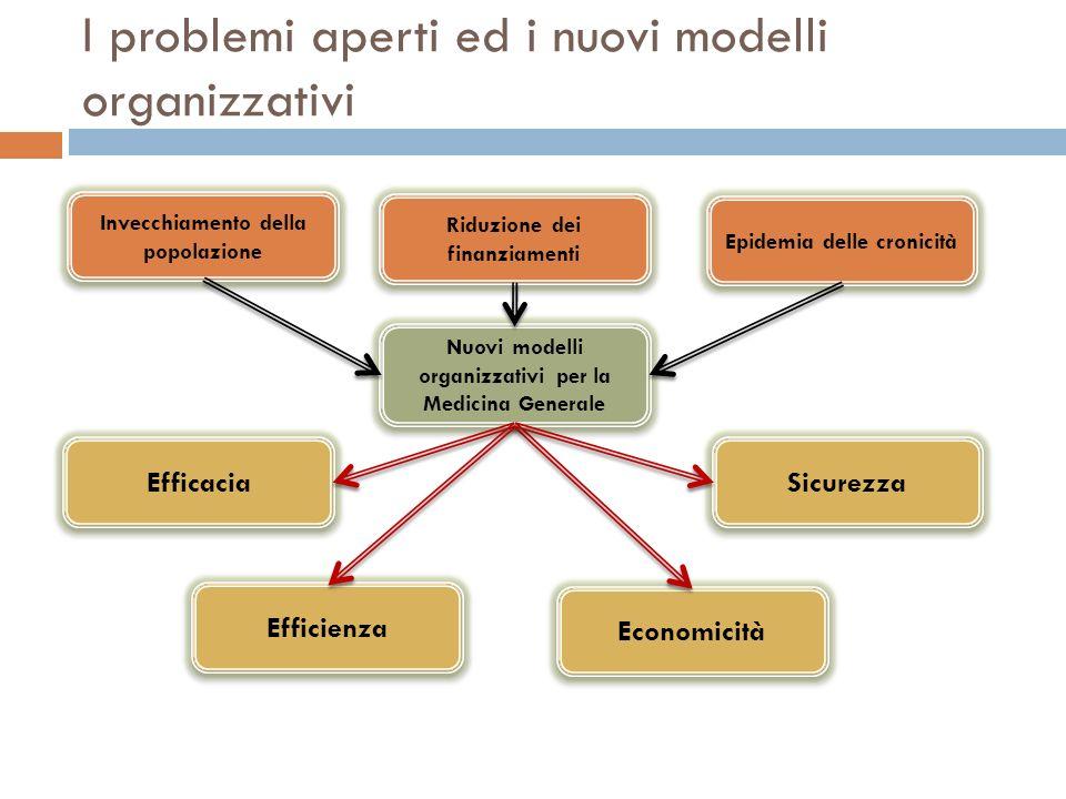 I problemi aperti ed i nuovi modelli organizzativi Invecchiamento della popolazione Epidemia delle cronicità Nuovi modelli organizzativi per la Medici