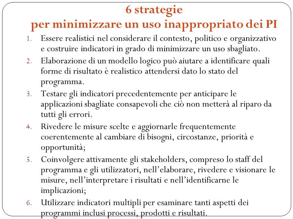 6 strategie per minimizzare un uso inappropriato dei PI 1. Essere realistici nel considerare il contesto, politico e organizzativo e costruire indicat
