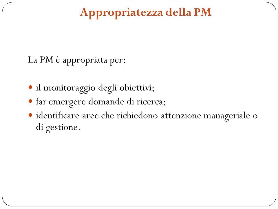 Appropriatezza della PM La PM è appropriata per: il monitoraggio degli obiettivi; far emergere domande di ricerca; identificare aree che richiedono attenzione manageriale o di gestione.
