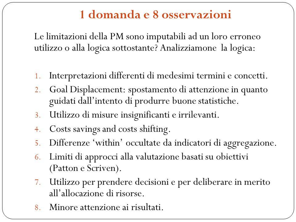 1 domanda e 8 osservazioni Le limitazioni della PM sono imputabili ad un loro erroneo utilizzo o alla logica sottostante? Analizziamone la logica: 1.
