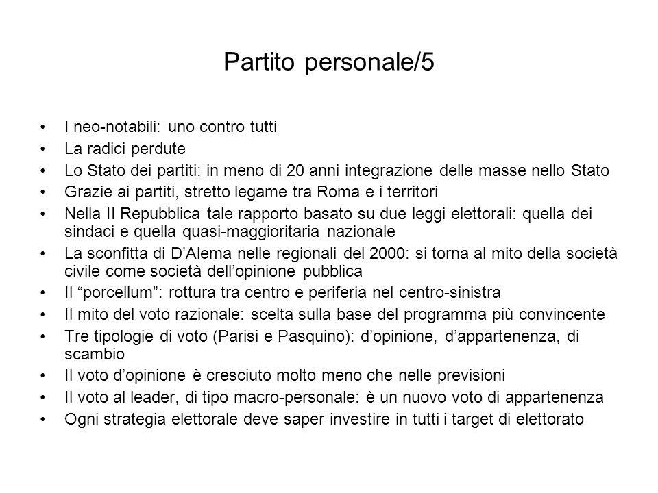 Partito personale/5 I neo-notabili: uno contro tutti La radici perdute Lo Stato dei partiti: in meno di 20 anni integrazione delle masse nello Stato G