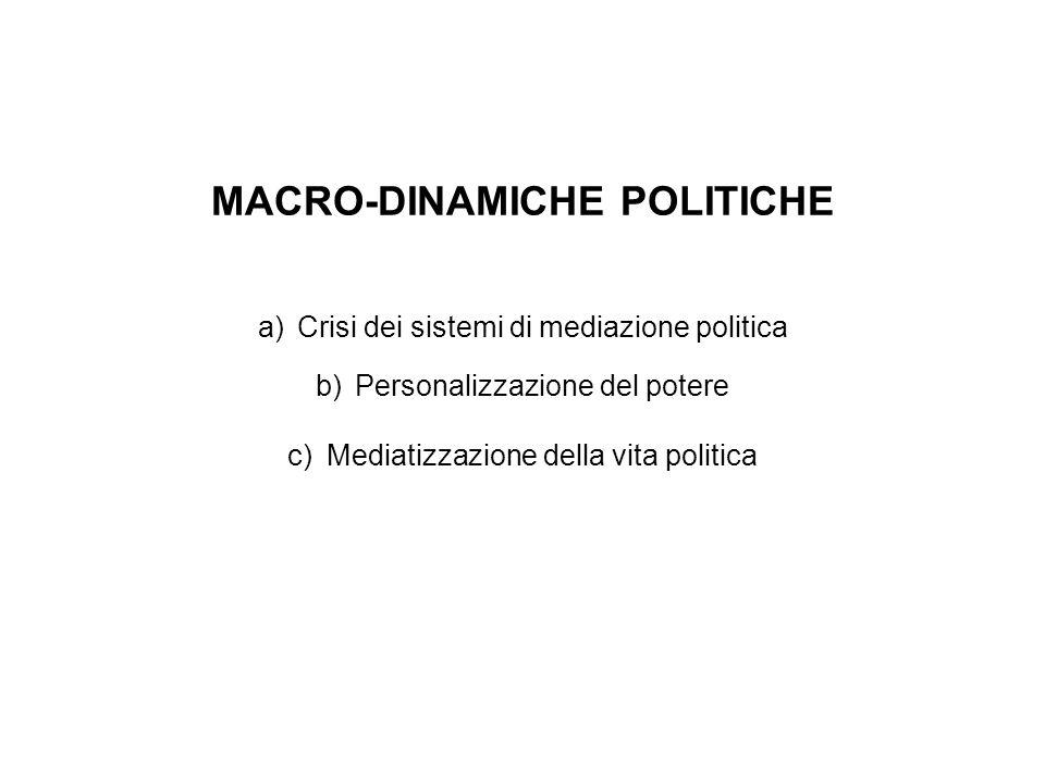 MACRO-DINAMICHE POLITICHE a)Crisi dei sistemi di mediazione politica b)Personalizzazione del potere c)Mediatizzazione della vita politica