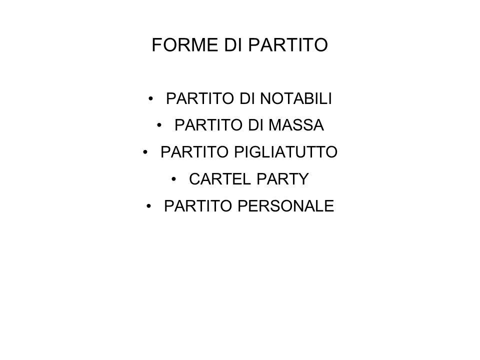 FORME DI PARTITO PARTITO DI NOTABILI PARTITO DI MASSA PARTITO PIGLIATUTTO CARTEL PARTY PARTITO PERSONALE