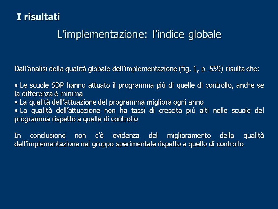 Dallanalisi della qualità globale dellimplementazione (fig.