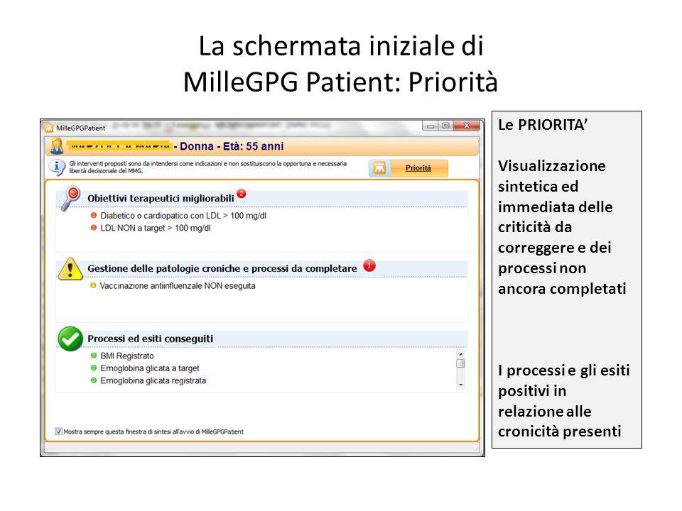 La schermata iniziale di MilleGPG Patient: Priorità Le PRIORITA Visualizzazione sintetica ed immediata delle criticità da correggere e dei processi non ancora completati I processi e gli esiti positivi in relazione alle cronicità presenti
