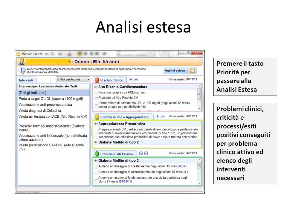 Analisi estesa Premere il tasto Priorità per passare alla Analisi Estesa Problemi clinici, criticità e processi/esiti positivi conseguiti per problema