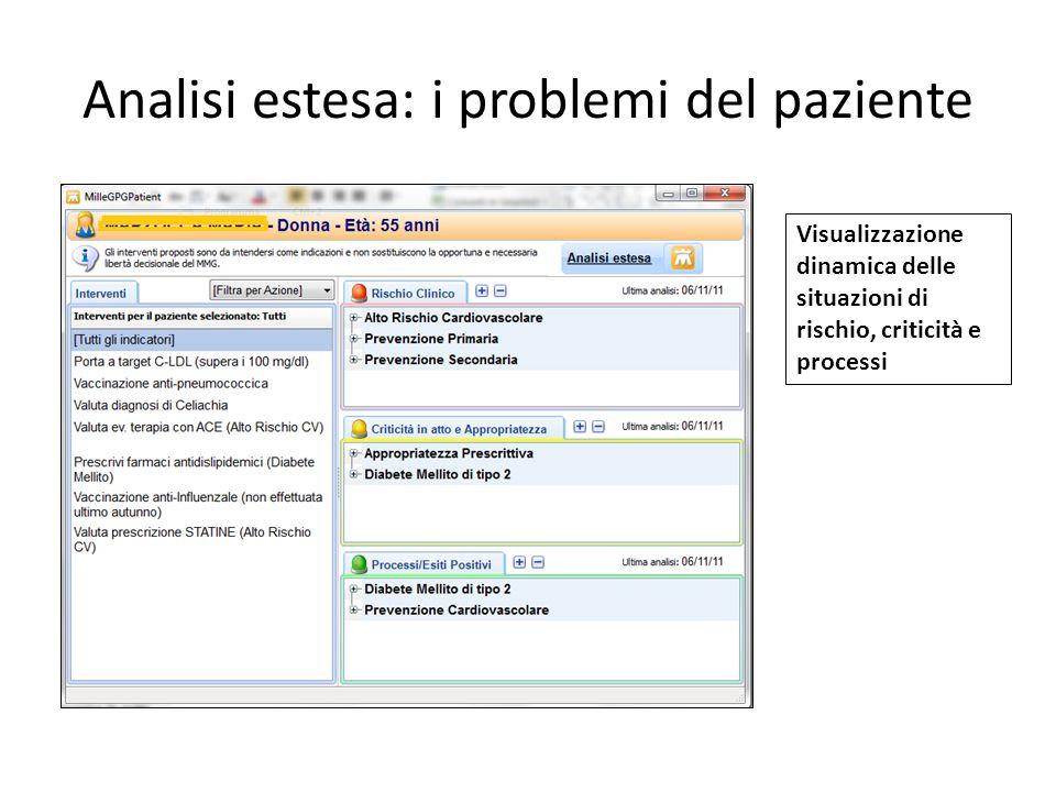 Analisi estesa: i problemi del paziente Visualizzazione dinamica delle situazioni di rischio, criticità e processi