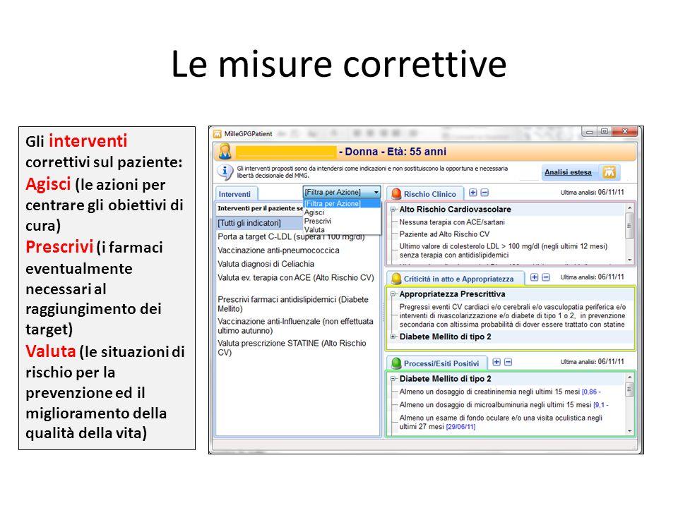 Le misure correttive Gli interventi correttivi sul paziente: Agisci (le azioni per centrare gli obiettivi di cura) Prescrivi (i farmaci eventualmente