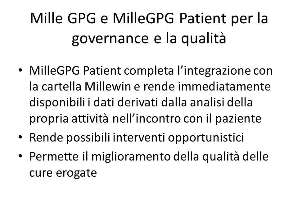 Mille GPG e MilleGPG Patient per la governance e la qualità MilleGPG Patient completa lintegrazione con la cartella Millewin e rende immediatamente di