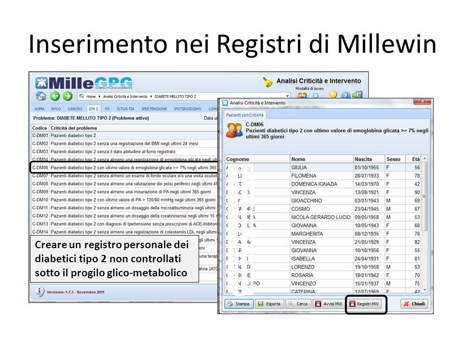 Inserimento nei Registri di Millewin Creare un registro personale dei diabetici tipo 2 non controllati sotto il progilo glico-metabolico