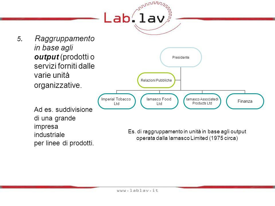 5. Raggruppamento in base agli output (prodotti o servizi forniti dalle varie unità organizzative. Ad es. suddivisione di una grande impresa industria