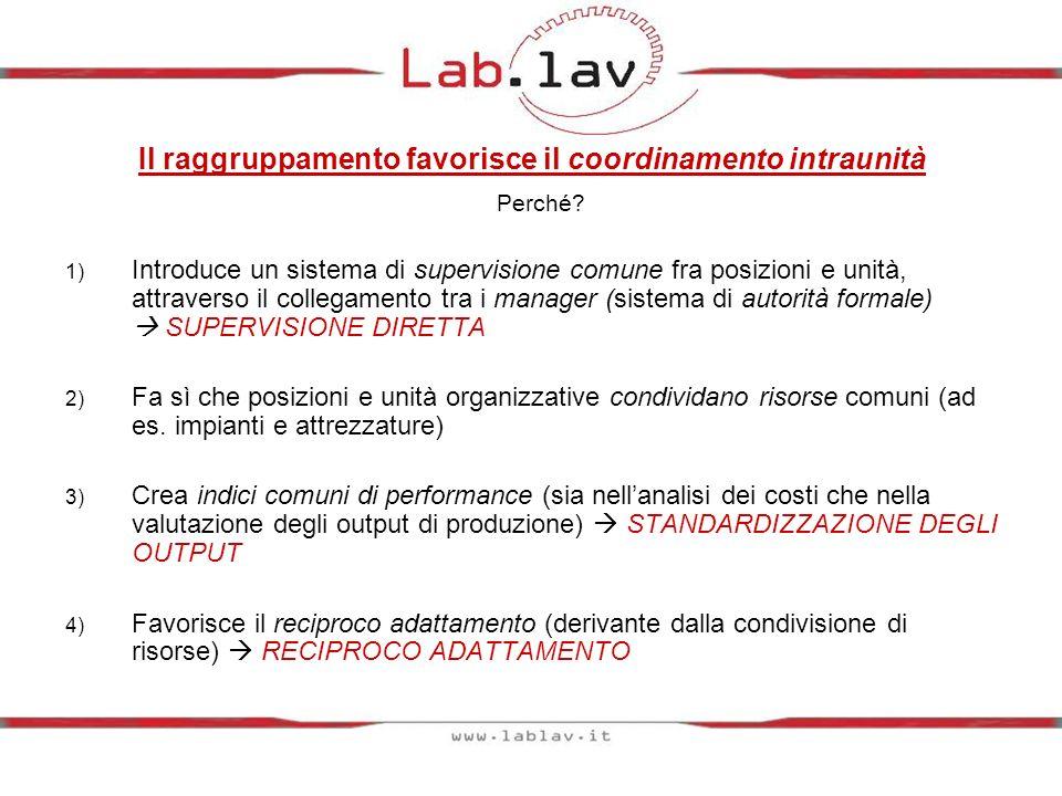 Il raggruppamento favorisce il coordinamento intraunità Perché? 1) Introduce un sistema di supervisione comune fra posizioni e unità, attraverso il co