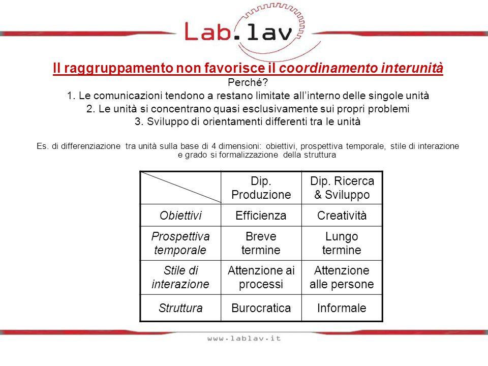 Il raggruppamento non favorisce il coordinamento interunità Perché? 1. Le comunicazioni tendono a restano limitate allinterno delle singole unità 2. L