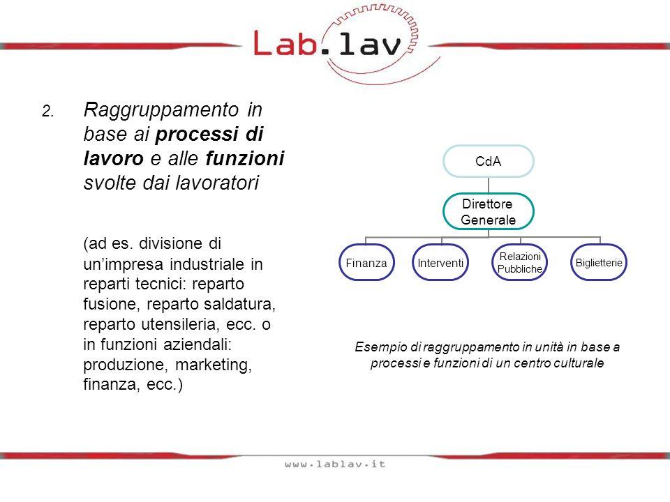 2. Raggruppamento in base ai processi di lavoro e alle funzioni svolte dai lavoratori (ad es. divisione di unimpresa industriale in reparti tecnici: r