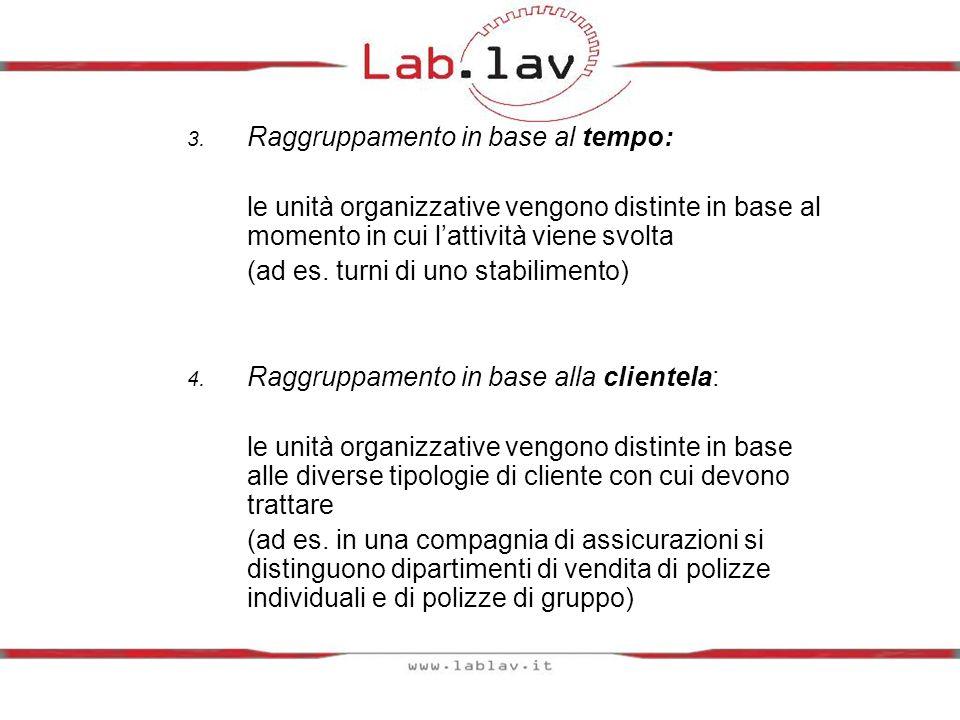 3. Raggruppamento in base al tempo: le unità organizzative vengono distinte in base al momento in cui lattività viene svolta (ad es. turni di uno stab