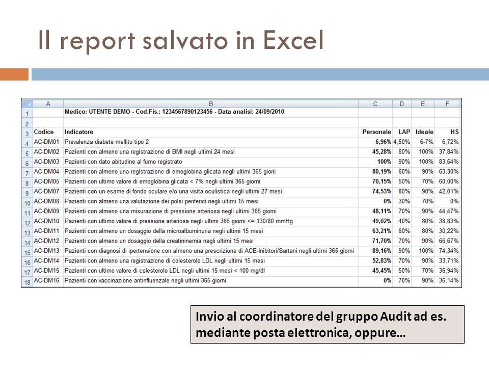 Il report salvato in Excel Invio al coordinatore del gruppo Audit ad es. mediante posta elettronica, oppure…