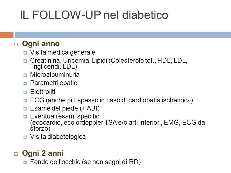 IL FOLLOW-UP nel diabetico Ogni anno Visita medica generale Creatinina, Uricemia, Lipidi (Colesterolo tot., HDL, LDL, Trigliceridi, LDL) Microalbuminu