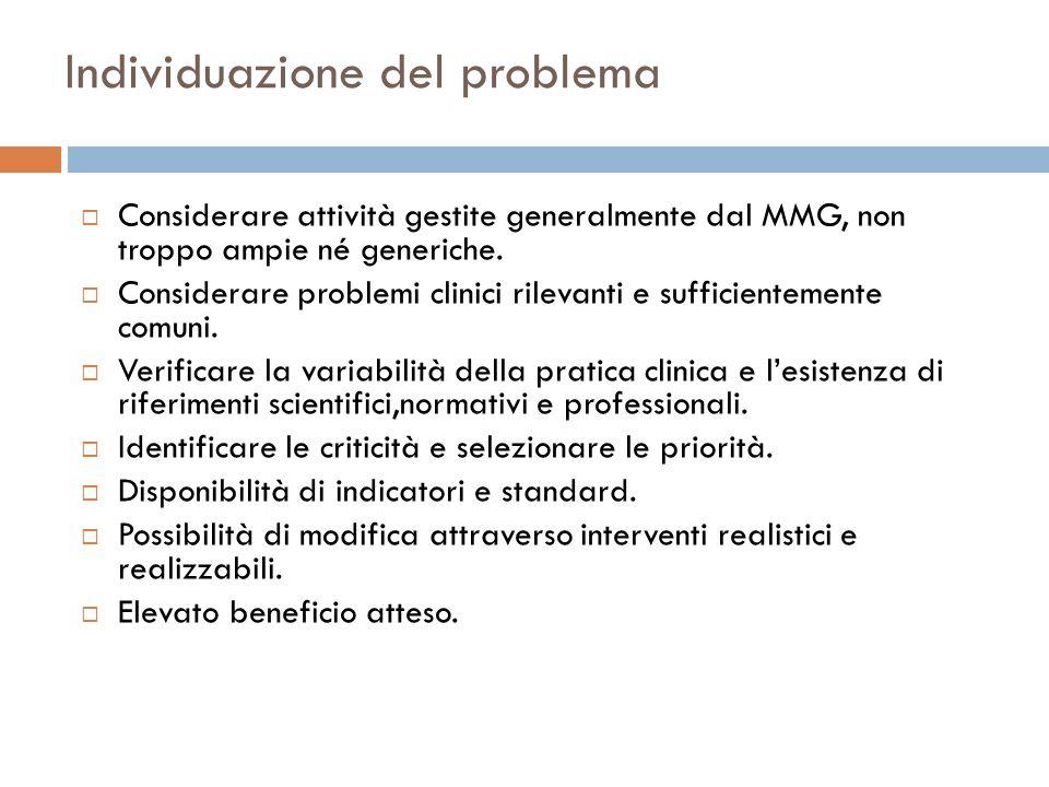 Individuazione del problema Considerare attività gestite generalmente dal MMG, non troppo ampie né generiche. Considerare problemi clinici rilevanti e