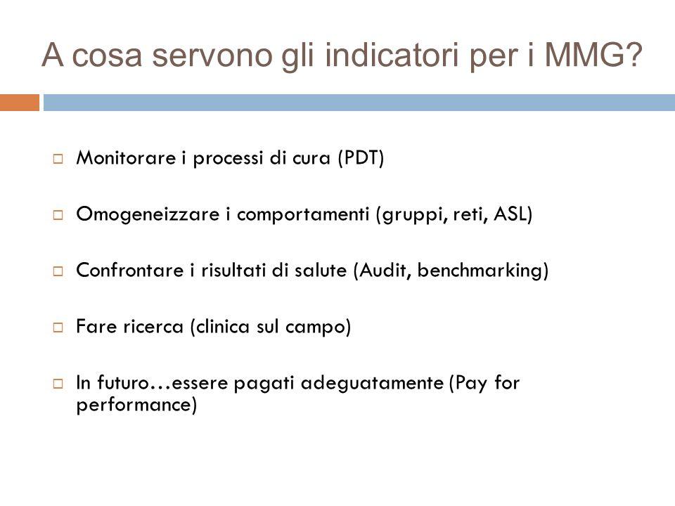 A cosa servono gli indicatori per i MMG? Monitorare i processi di cura (PDT) Omogeneizzare i comportamenti (gruppi, reti, ASL) Confrontare i risultati
