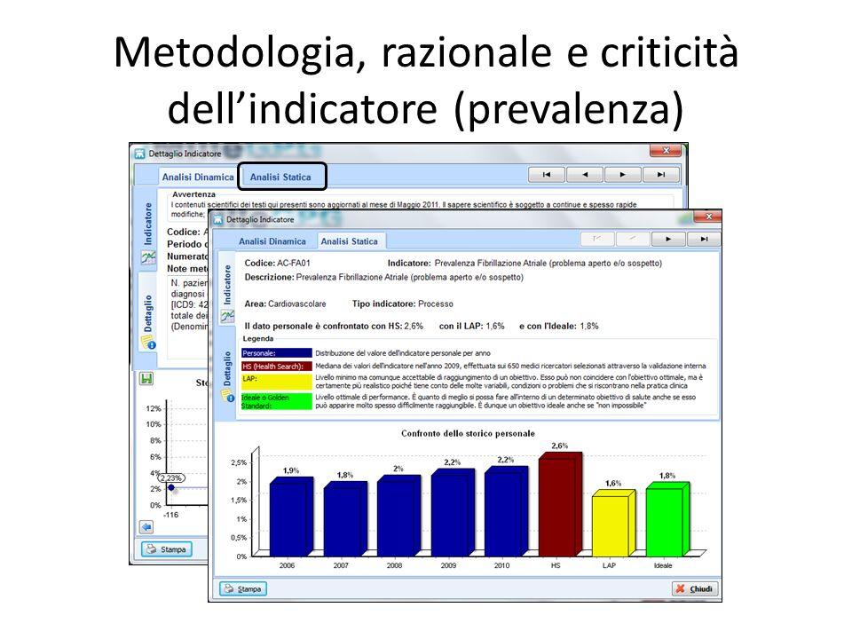 Metodologia, razionale e criticità dellindicatore (prevalenza)