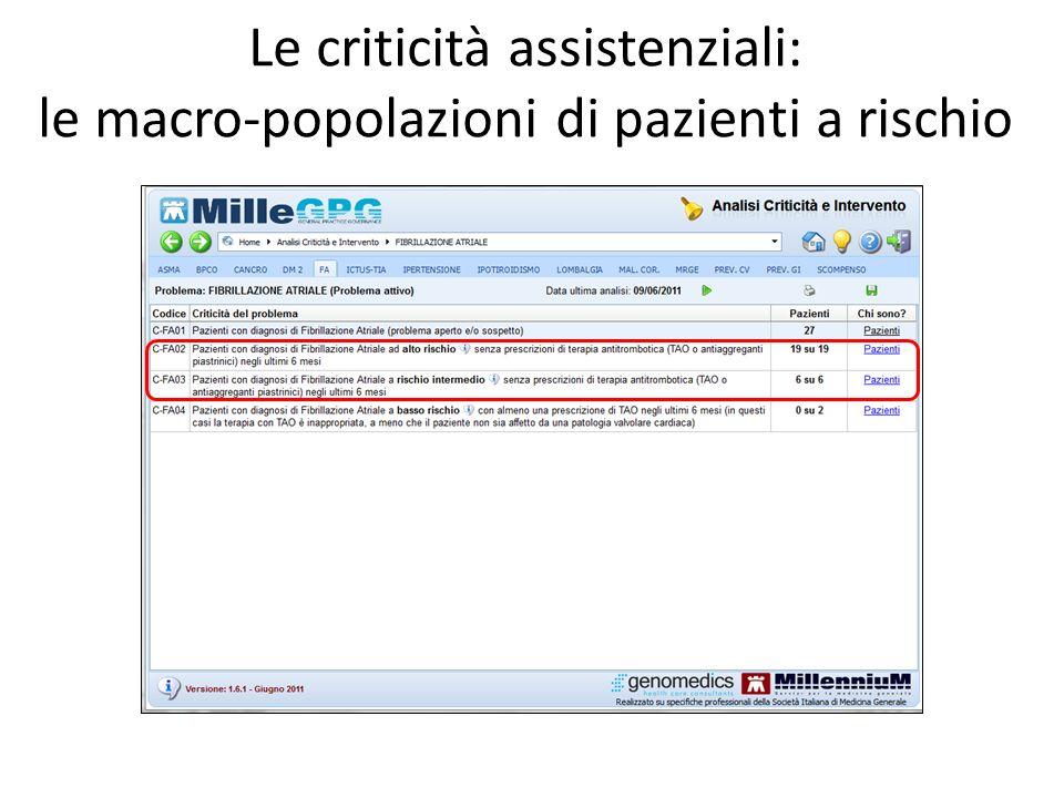 Le criticità assistenziali: le macro-popolazioni di pazienti a rischio