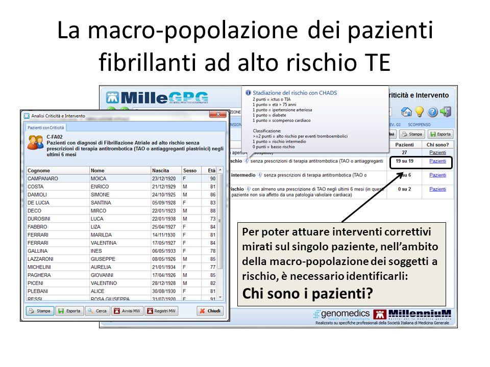 La macro-popolazione dei pazienti fibrillanti ad alto rischio TE Per poter attuare interventi correttivi mirati sul singolo paziente, nellambito della