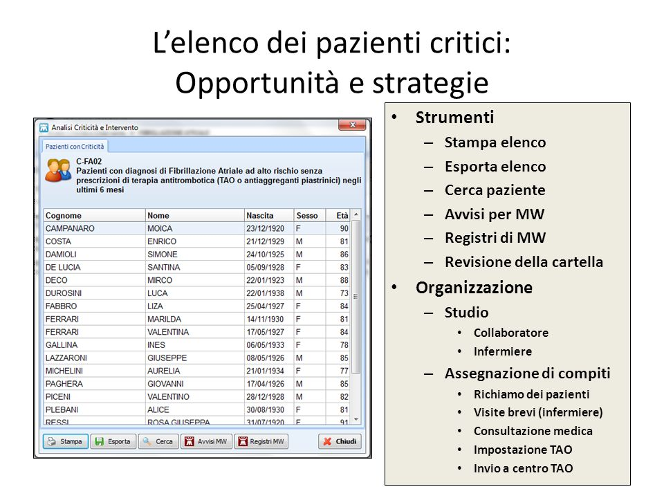Lelenco dei pazienti critici: Opportunità e strategie Strumenti – Stampa elenco – Esporta elenco – Cerca paziente – Avvisi per MW – Registri di MW – R