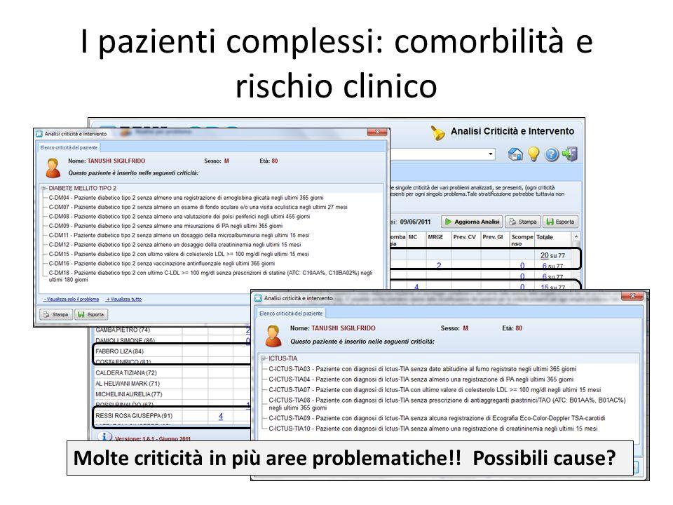 I pazienti complessi: comorbilità e rischio clinico Molte criticità in più aree problematiche!! Possibili cause?