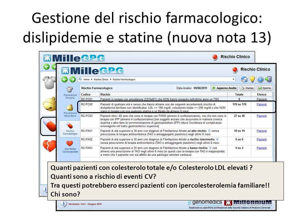 Gestione del rischio farmacologico: dislipidemie e statine (nuova nota 13) Quanti pazienti con colesterolo totale e/o Colesterolo LDL elevati ? Quanti