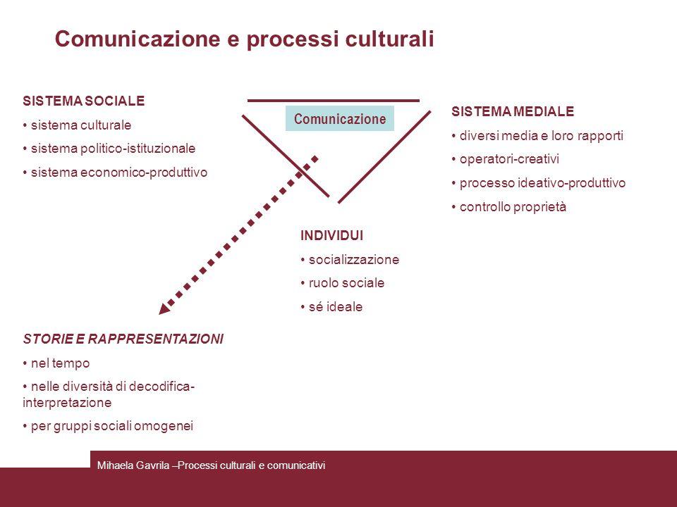 Comunicazione e processi culturali Comunicazione STORIE E RAPPRESENTAZIONI nel tempo nelle diversità di decodifica- interpretazione per gruppi sociali
