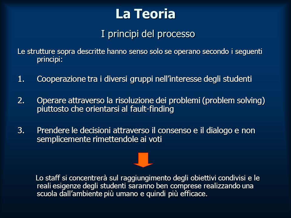La Teoria I principi del processo Le strutture sopra descritte hanno senso solo se operano secondo i seguenti principi: 1.