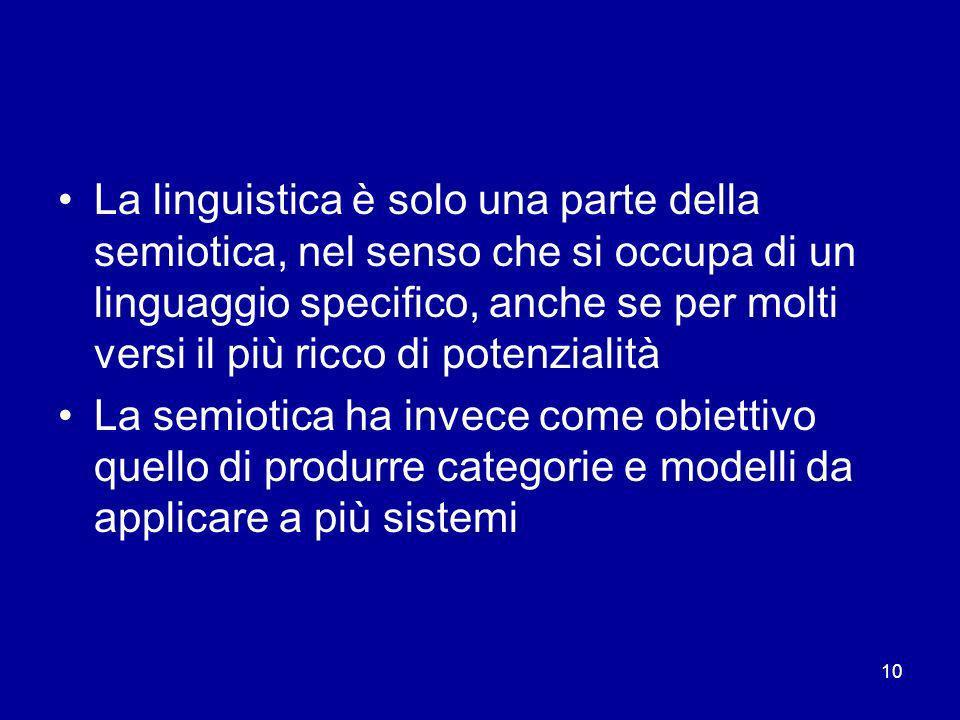 10 La linguistica è solo una parte della semiotica, nel senso che si occupa di un linguaggio specifico, anche se per molti versi il più ricco di poten