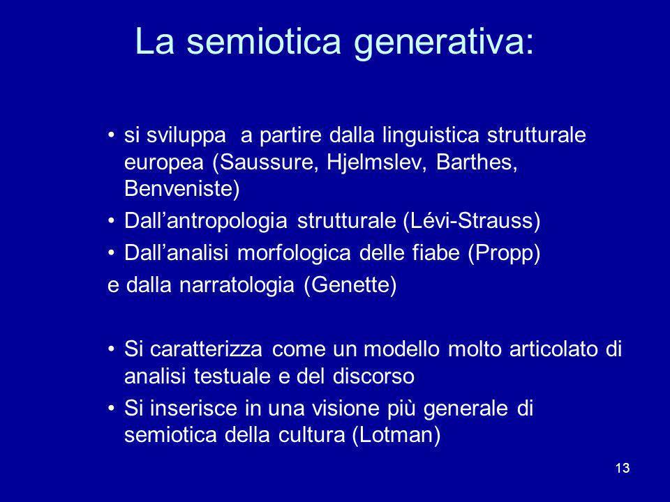 13 La semiotica generativa: si sviluppa a partire dalla linguistica strutturale europea (Saussure, Hjelmslev, Barthes, Benveniste) Dallantropologia st