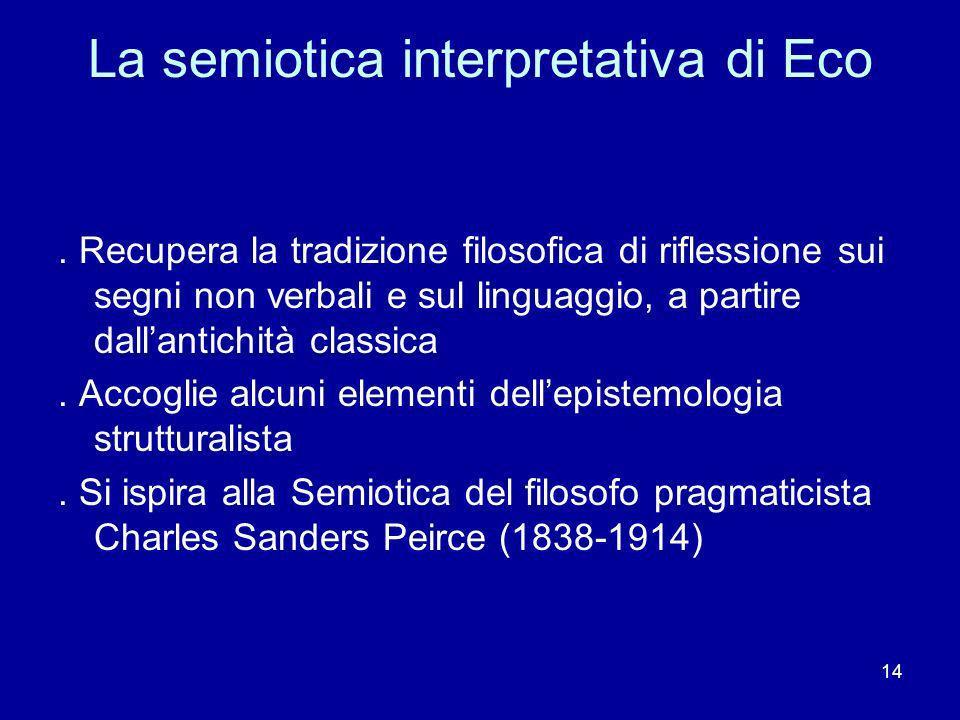 14 La semiotica interpretativa di Eco.