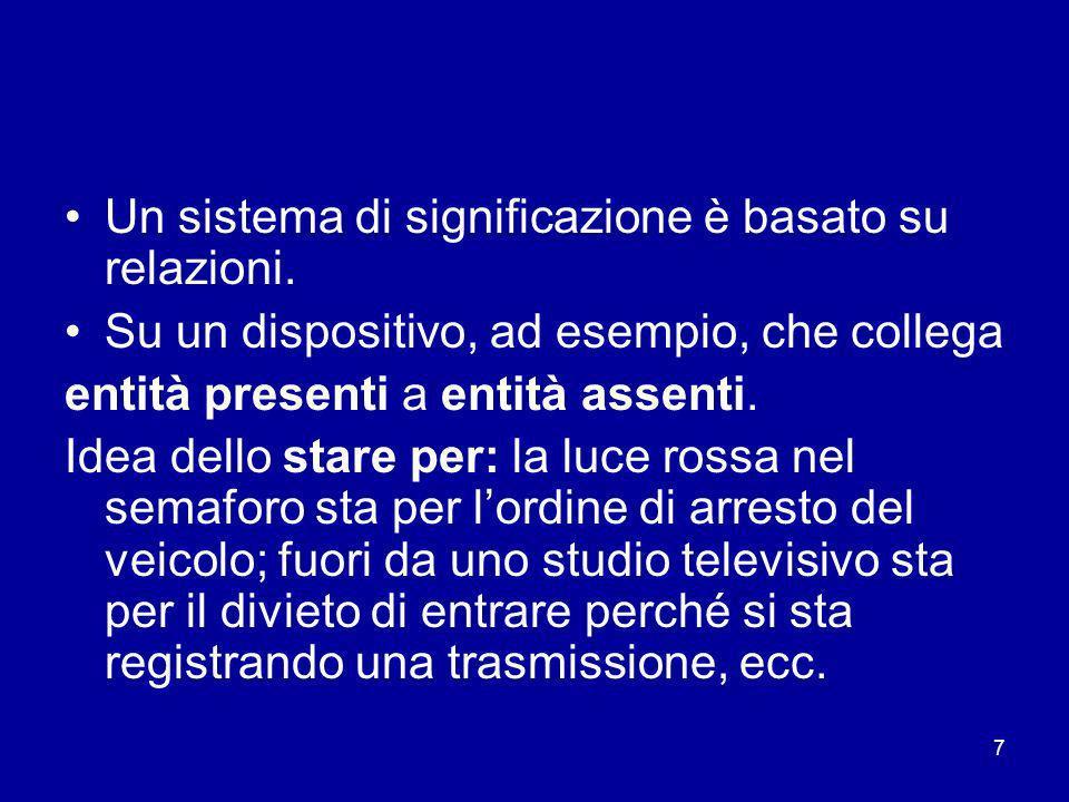 8 In altri termini, la significazione è una procedura che lega elementi di ordine sensoriale a elementi di ordine intellettuale.