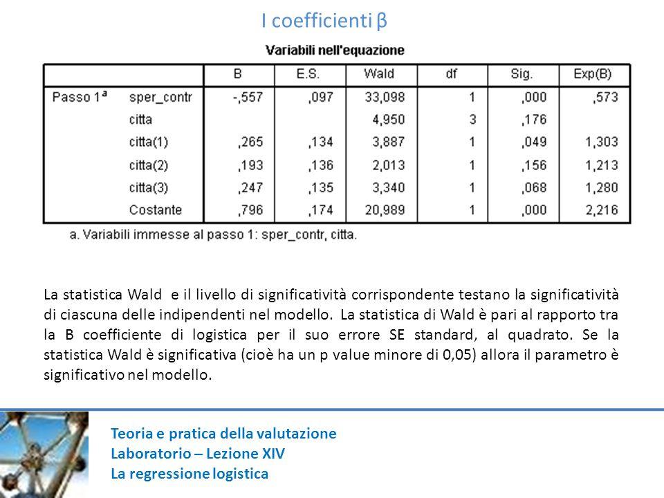Teoria e pratica della valutazione Laboratorio – Lezione XIV La regressione logistica I coefficienti β La statistica Wald e il livello di significatività corrispondente testano la significatività di ciascuna delle indipendenti nel modello.