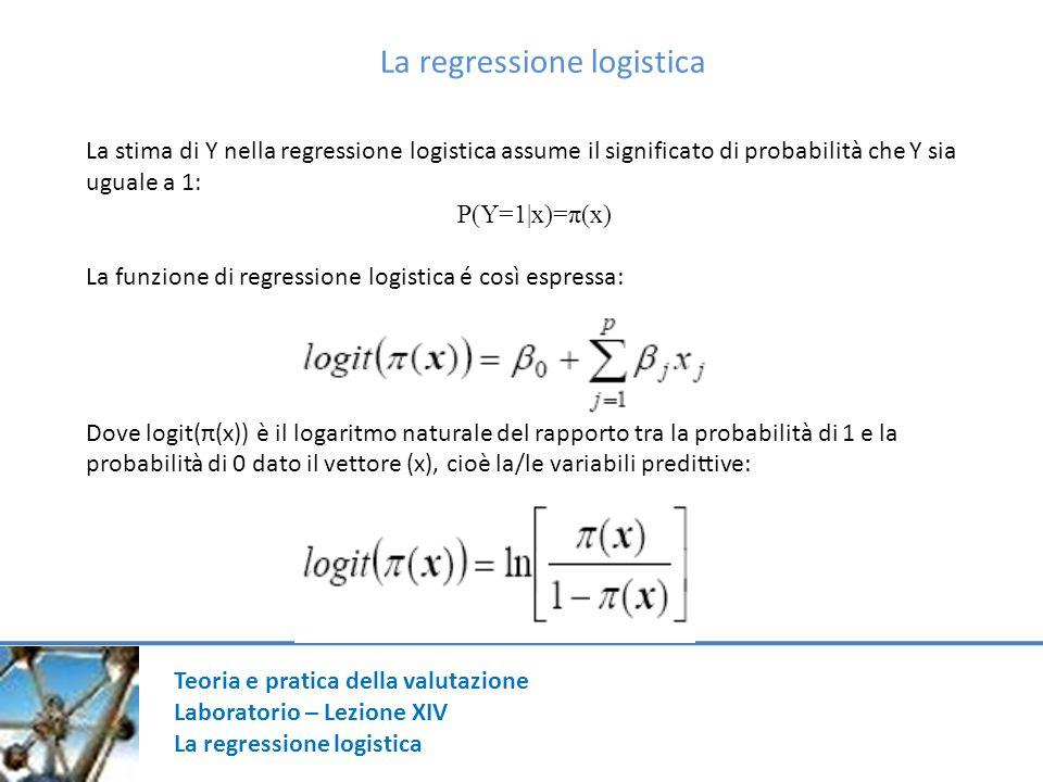Teoria e pratica della valutazione Laboratorio – Lezione XIV La regressione logistica La stima di Y nella regressione logistica assume il significato di probabilità che Y sia uguale a 1: P(Y=1|x)=π(x) La funzione di regressione logistica é così espressa: Dove logit(π(x)) è il logaritmo naturale del rapporto tra la probabilità di 1 e la probabilità di 0 dato il vettore (x), cioè la/le variabili predittive:
