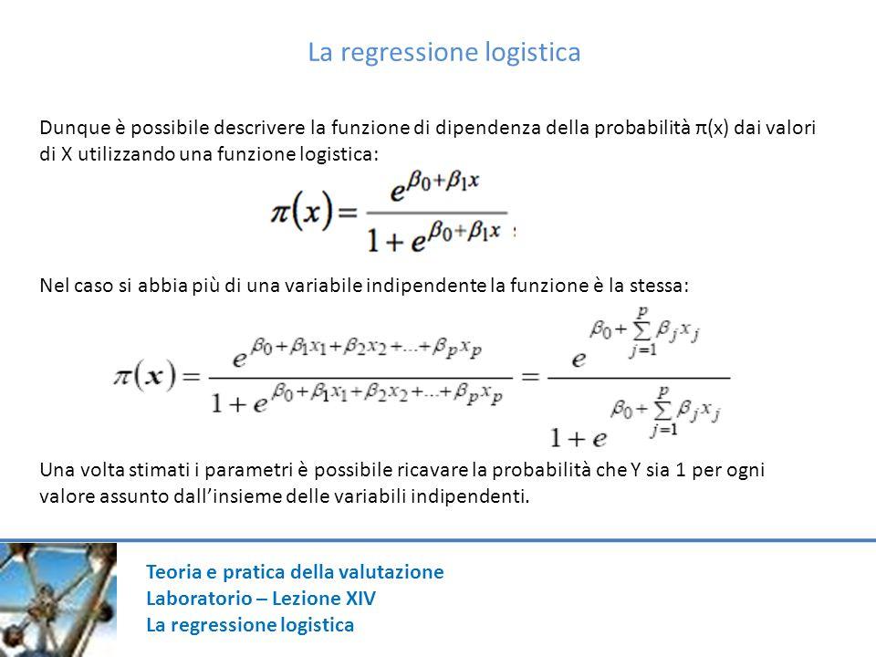 Teoria e pratica della valutazione Laboratorio – Lezione XIV La regressione logistica Dunque è possibile descrivere la funzione di dipendenza della probabilità π(x) dai valori di X utilizzando una funzione logistica: Nel caso si abbia più di una variabile indipendente la funzione è la stessa: Una volta stimati i parametri è possibile ricavare la probabilità che Y sia 1 per ogni valore assunto dallinsieme delle variabili indipendenti.