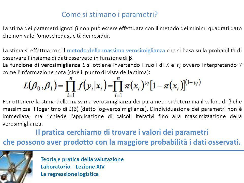 Teoria e pratica della valutazione Laboratorio – Lezione XIV La regressione logistica Come si stimano i parametri.