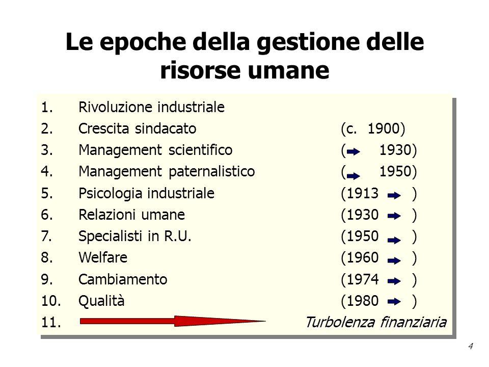 4 Le epoche della gestione delle risorse umane 1.Rivoluzione industriale 2.Crescita sindacato(c.