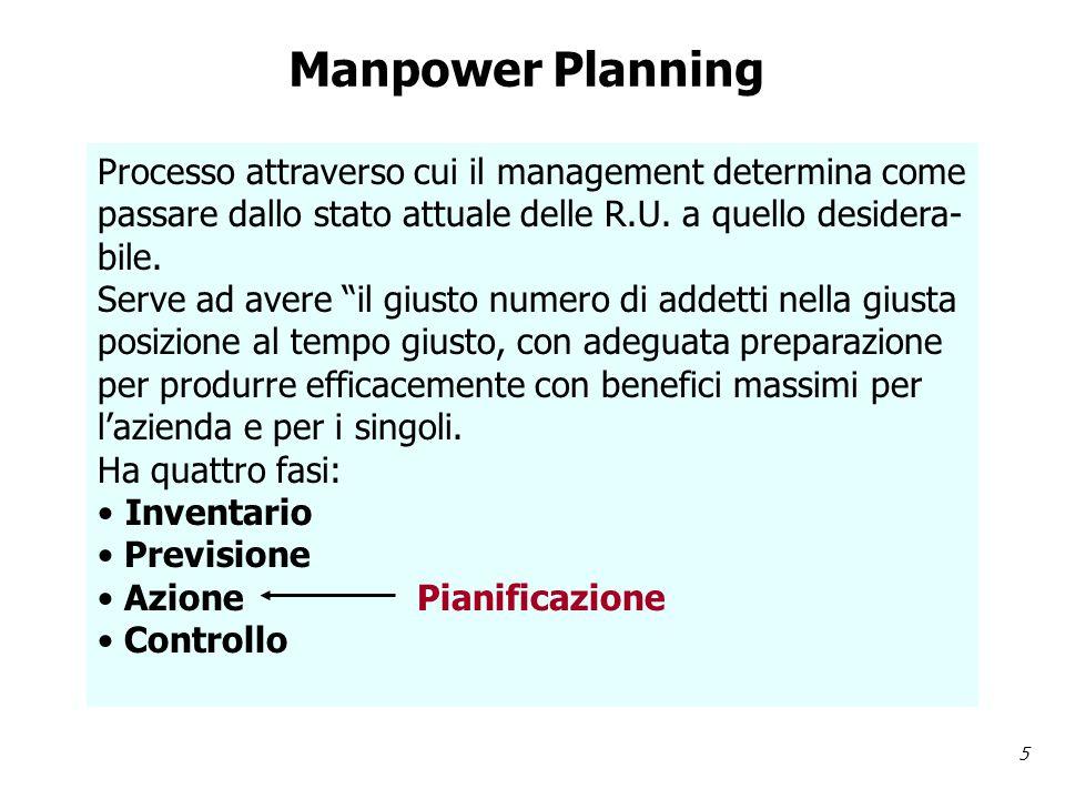 5 Manpower Planning Processo attraverso cui il management determina come passare dallo stato attuale delle R.U.