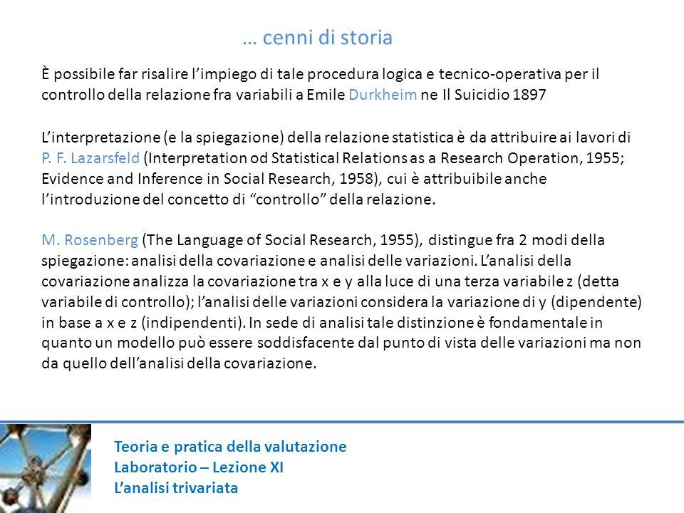 … cenni di storia Linterpretazione (e la spiegazione) della relazione statistica è da attribuire ai lavori di P. F. Lazarsfeld (Interpretation od Stat