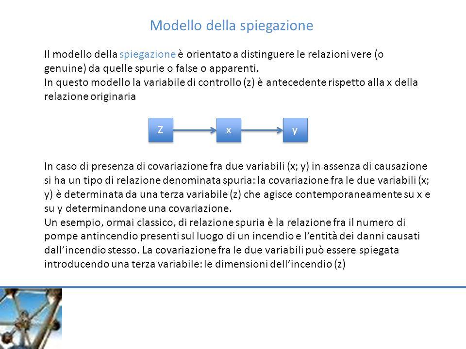 Modello della spiegazione Il modello della spiegazione è orientato a distinguere le relazioni vere (o genuine) da quelle spurie o false o apparenti. I