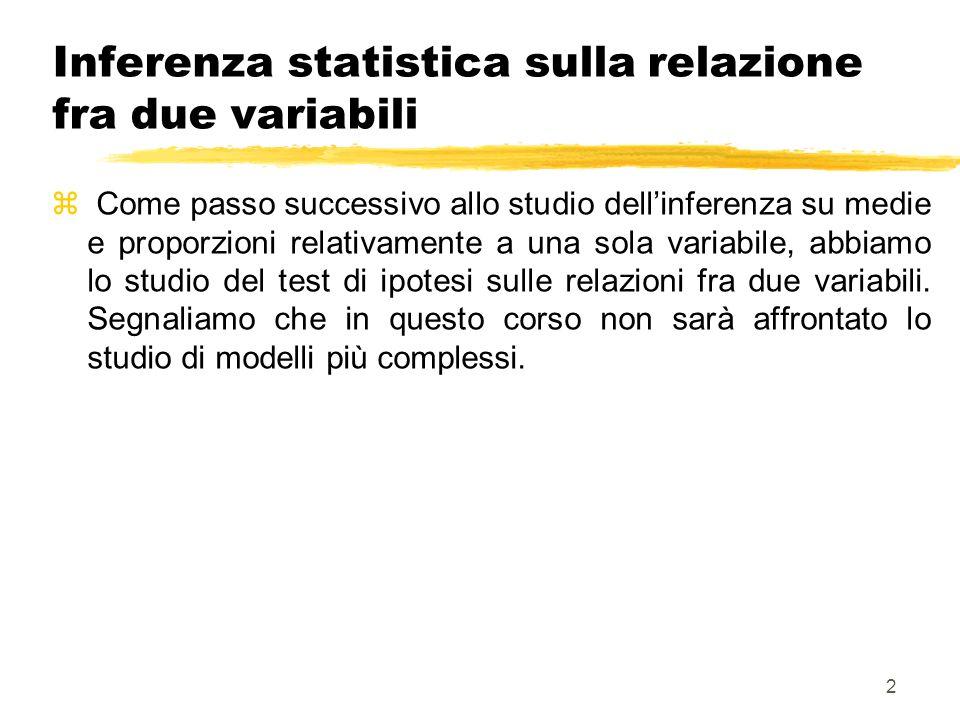 2 Inferenza statistica sulla relazione fra due variabili z Come passo successivo allo studio dellinferenza su medie e proporzioni relativamente a una