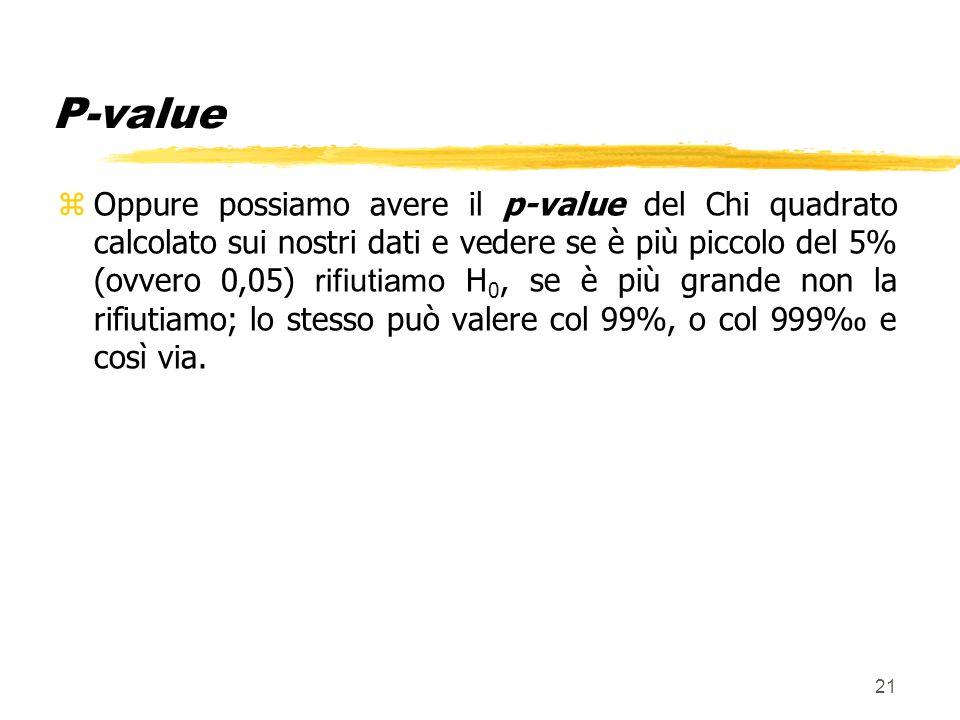 21 P-value Oppure possiamo avere il p-value del Chi quadrato calcolato sui nostri dati e vedere se è più piccolo del 5% (ovvero 0,05) rifiutiamo H 0,