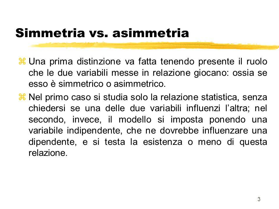 3 Simmetria vs. asimmetria zUna prima distinzione va fatta tenendo presente il ruolo che le due variabili messe in relazione giocano: ossia se esso è
